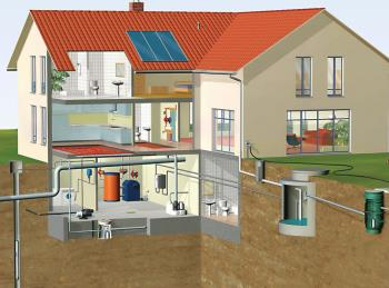 Водопроводная и канализационная системы